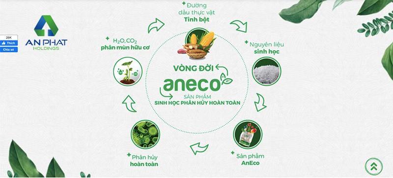 Sử dụng các sản phẩm tự huỷ của Aneco thuộc tập đoàn An Phát Holdings để hạn chế ô nhiễm rác thải nhựa