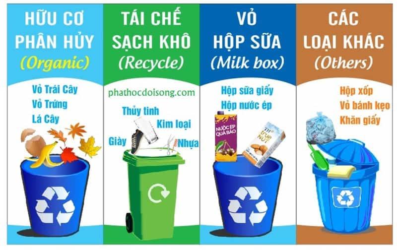 Phân loại rác thải nhựa giúp cho việc tái chế rác thải dễ dàng hơn