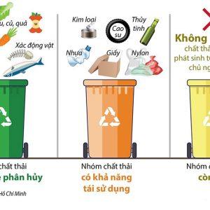 Hướng dẫn phân loại rác thải ngay từ đầu nguồn