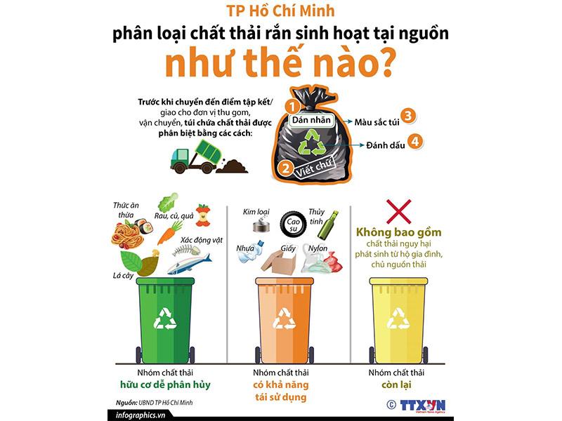 Hướng dẫn phân loại rác thải nhựa