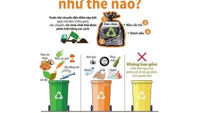 Xử lý rác thải nhựa như thế nào là chính xác và hiệu quả?